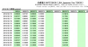 全銀協日本円TIBOR