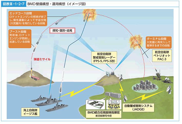 missile0426_01
