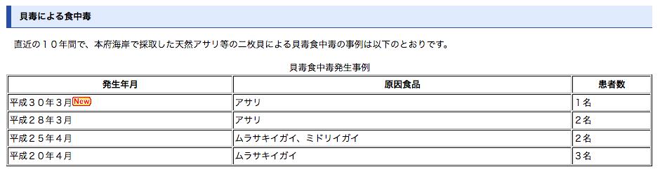 shiohigari_03